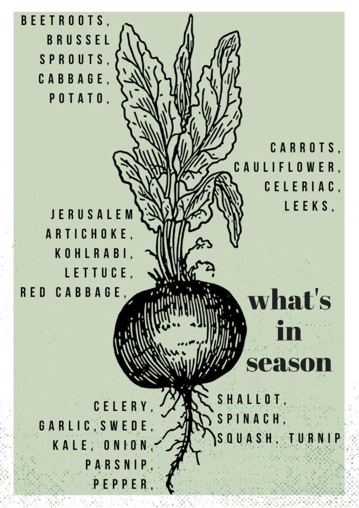 A list of in-season vegetables.